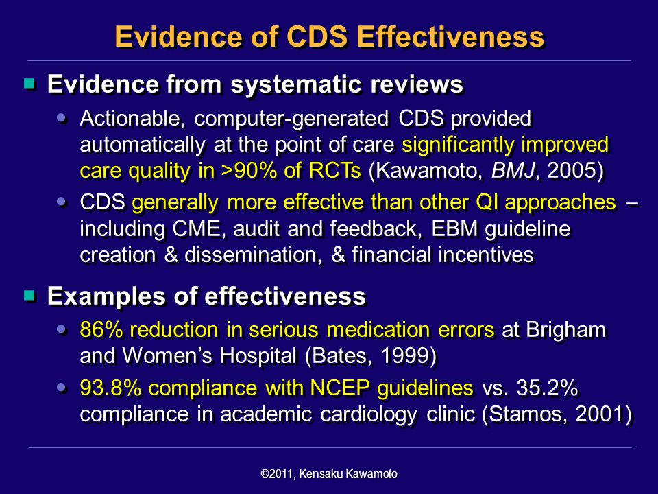 Evidence of CDS Effectiveness