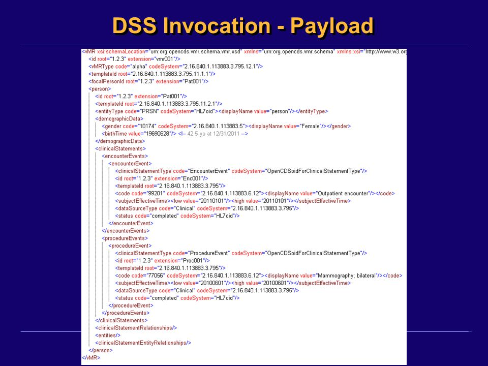 DSS Invocation - Payload
