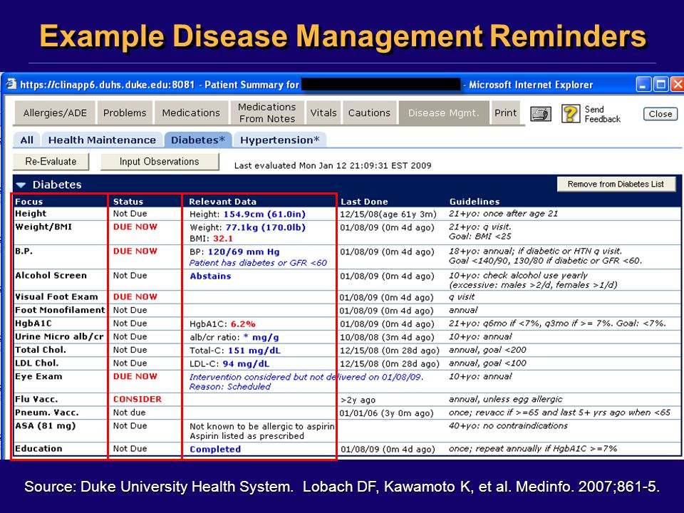 Example Disease Management Reminders