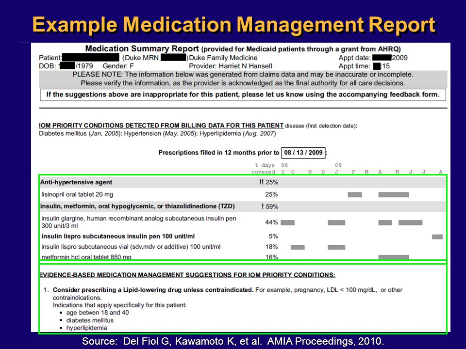Example Medication Management Report
