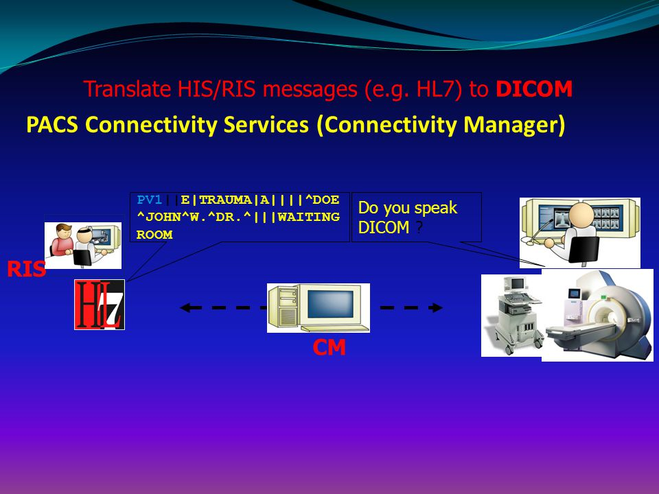 PACS Connectivity Services (Connectivity Manager)