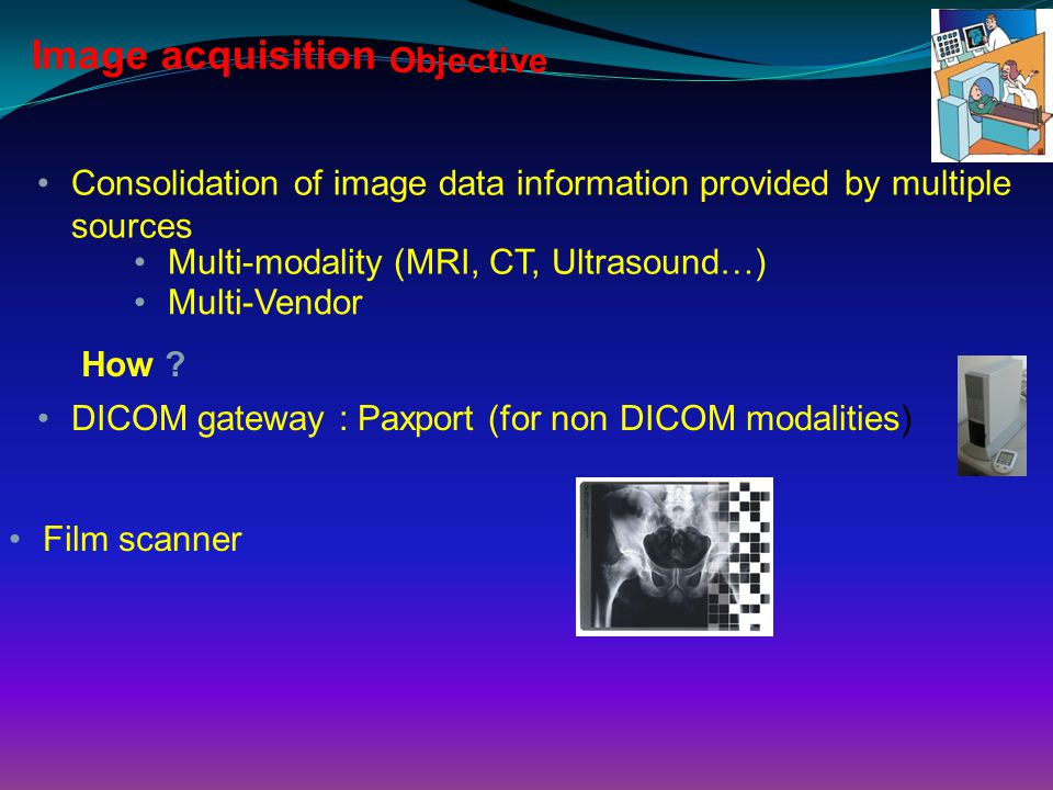 Image acquisition Objective