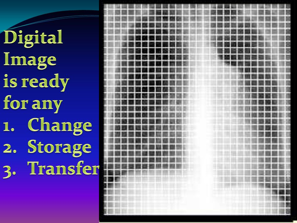 Digital Image is ready for any Change Storage Transfer