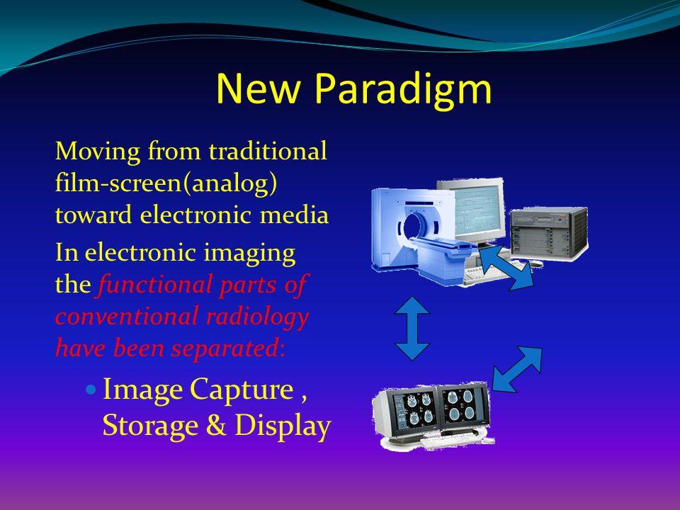 New Paradigm Image Capture , Storage & Display
