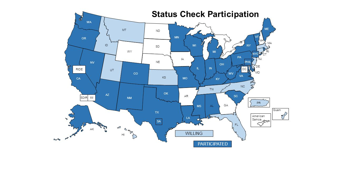 Status Check Participation