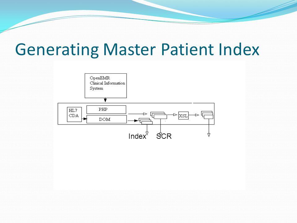 Generating Master Patient Index