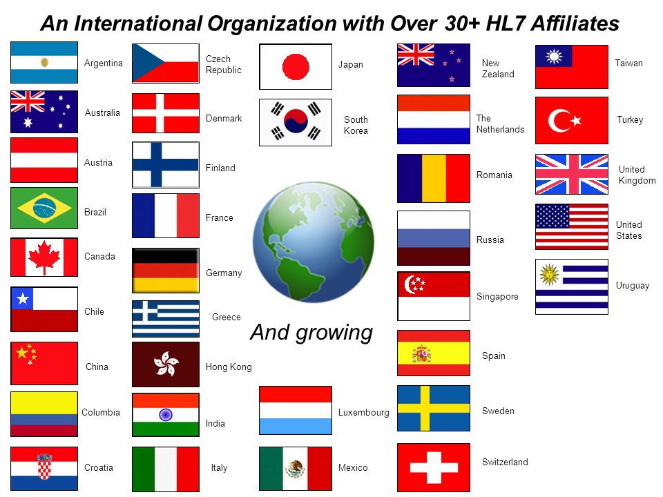 And growing An International Organization with Over 30+ HL7 Affiliates