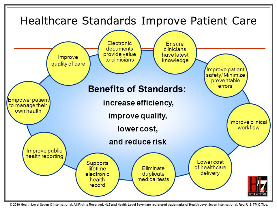 Healthcare Standards Improve Patient Care