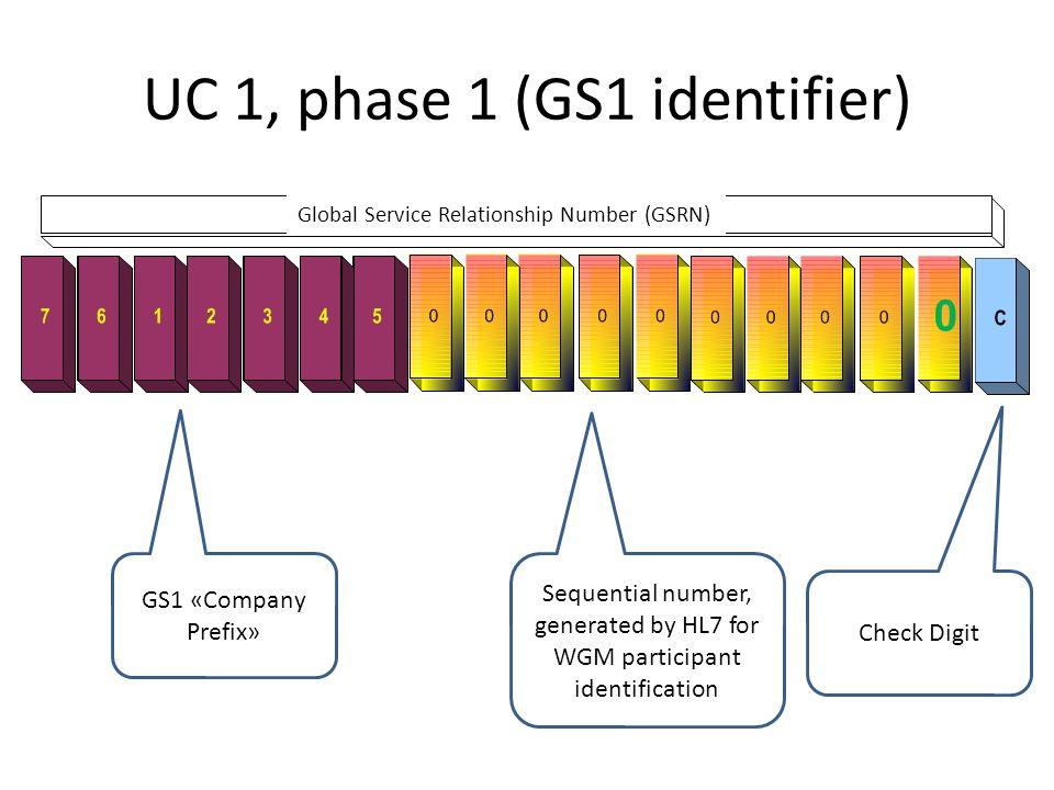 UC 1, phase 1 (GS1 identifier)