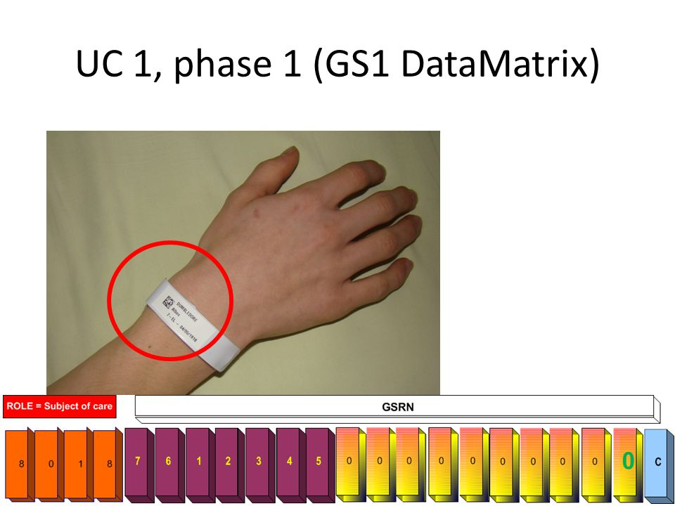 UC 1, phase 1 (GS1 DataMatrix)