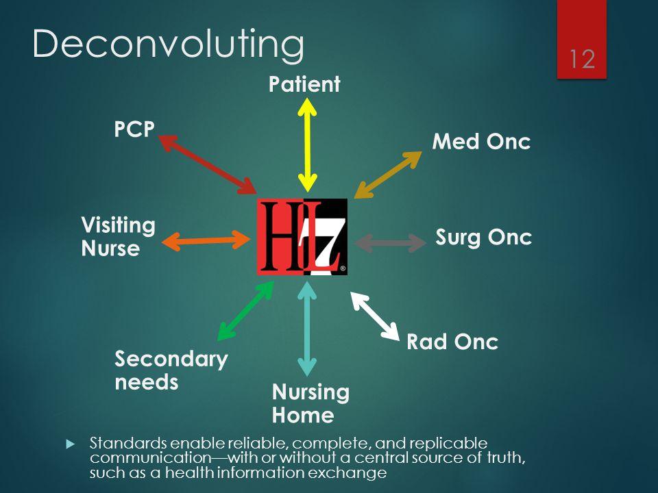 Deconvoluting Patient PCP Med Onc Visiting Nurse Surg Onc Rad Onc