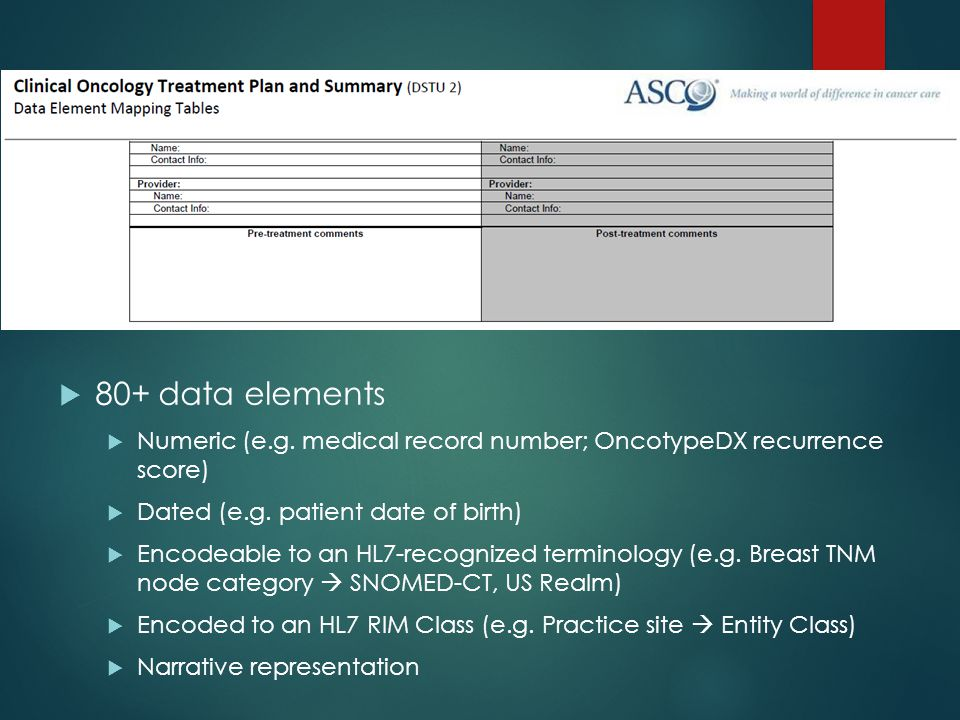 80+ data elements Numeric (e.g. medical record number; OncotypeDX recurrence score) Dated (e.g. patient date of birth)