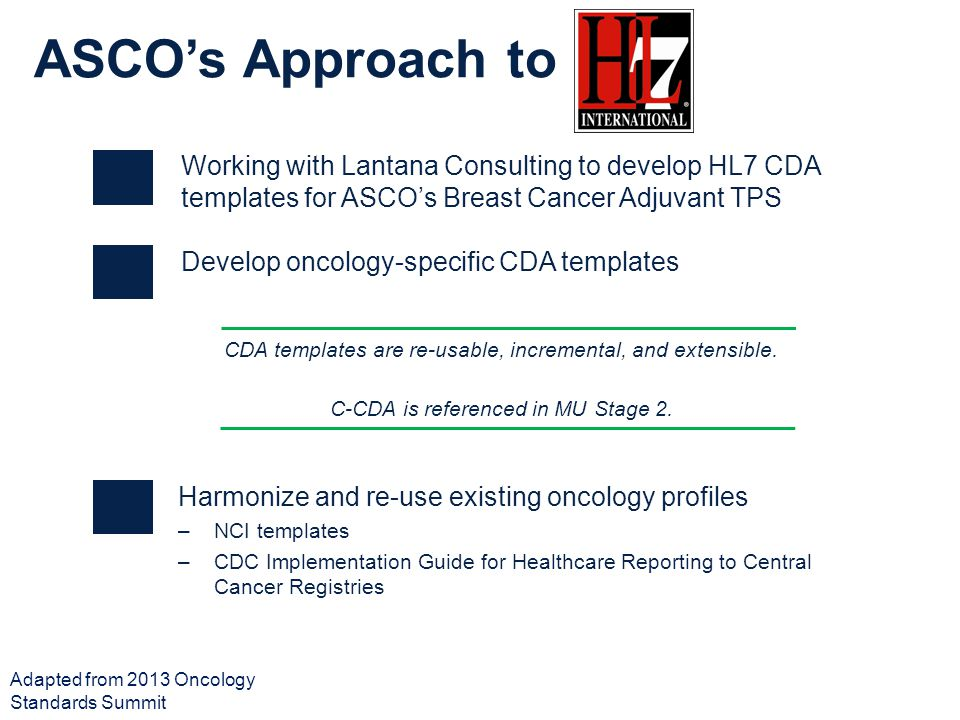 ASCO's Approach to HL7 Working with Lantana Consulting to develop HL7 CDA templates for ASCO's Breast Cancer Adjuvant TPS.