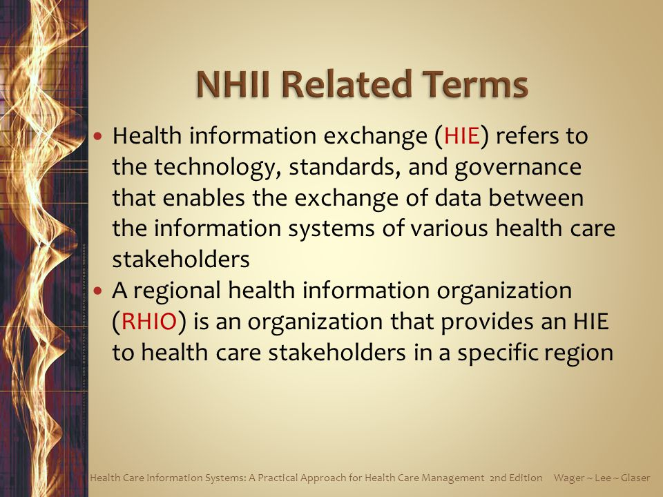 NHII Related Terms