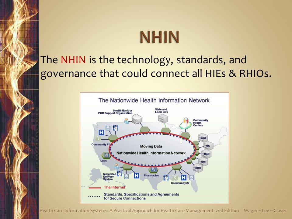 NHIN The NHIN is the technology, standards, and governance that could connect all HIEs & RHIOs.