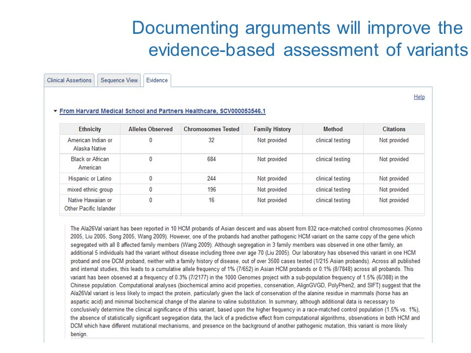 Documenting arguments will improve the