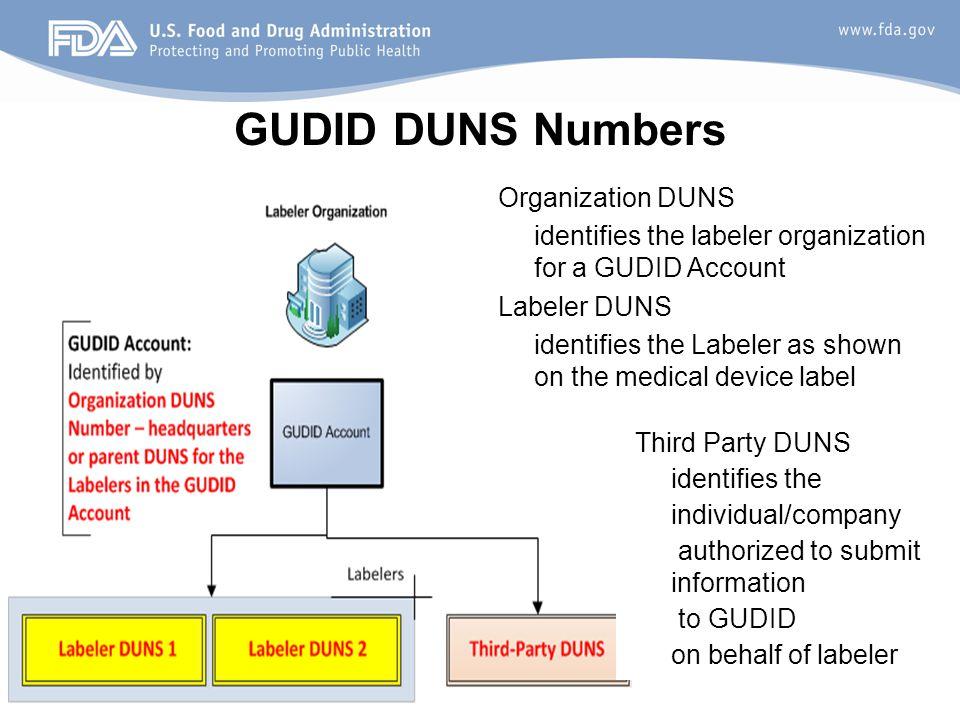 GUDID DUNS Numbers Organization DUNS