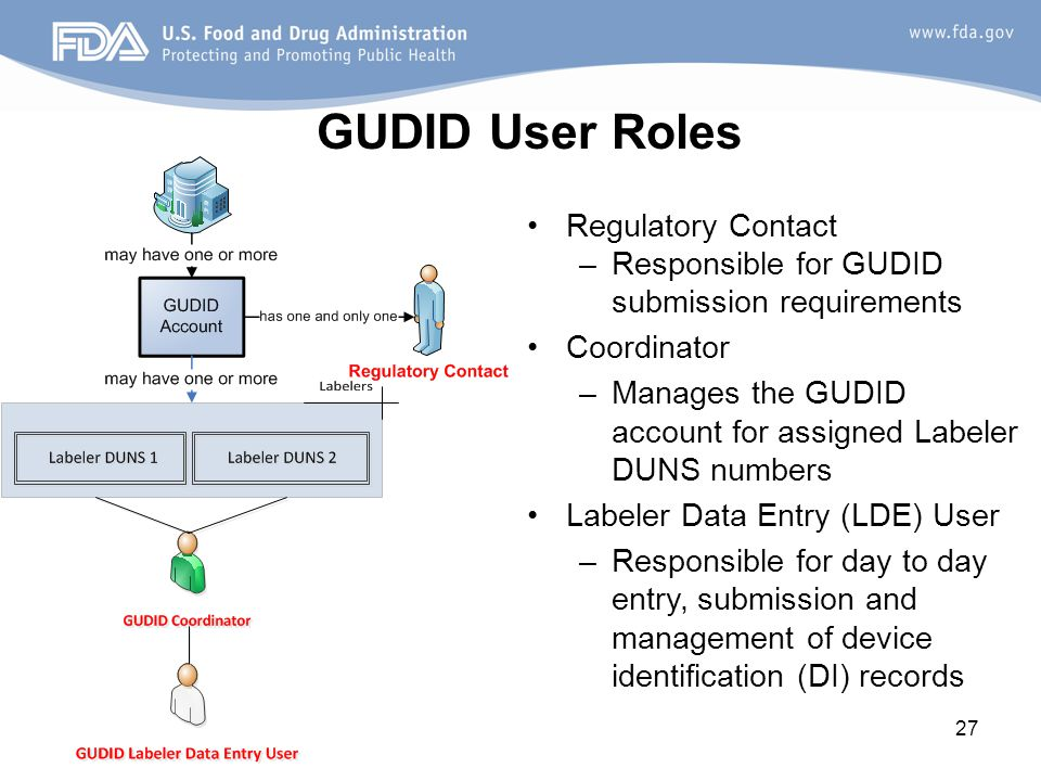 GUDID User Roles Regulatory Contact