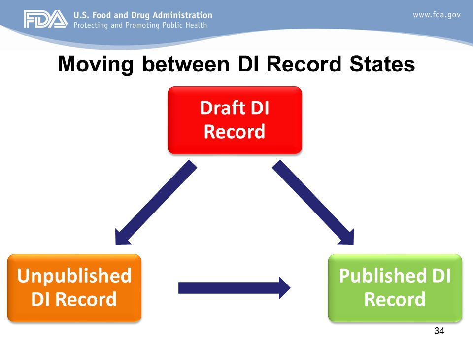 Moving between DI Record States