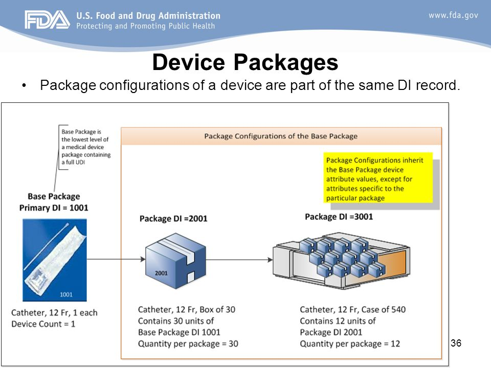 Device Packages Package configurations of a device are part of the same DI record.