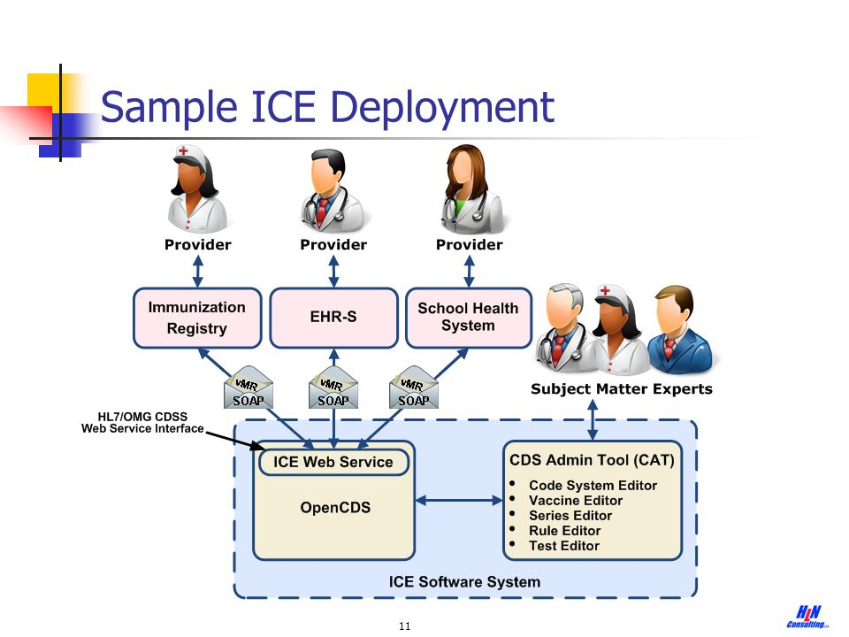 Sample ICE Deployment 11 11