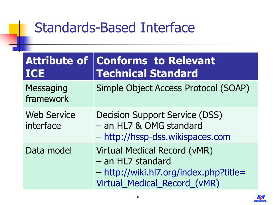 Standards-Based Interface