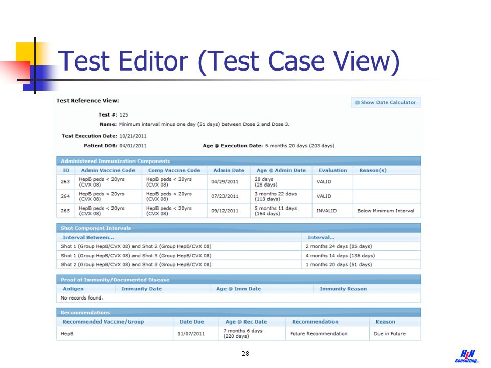 Test Editor (Test Case View)