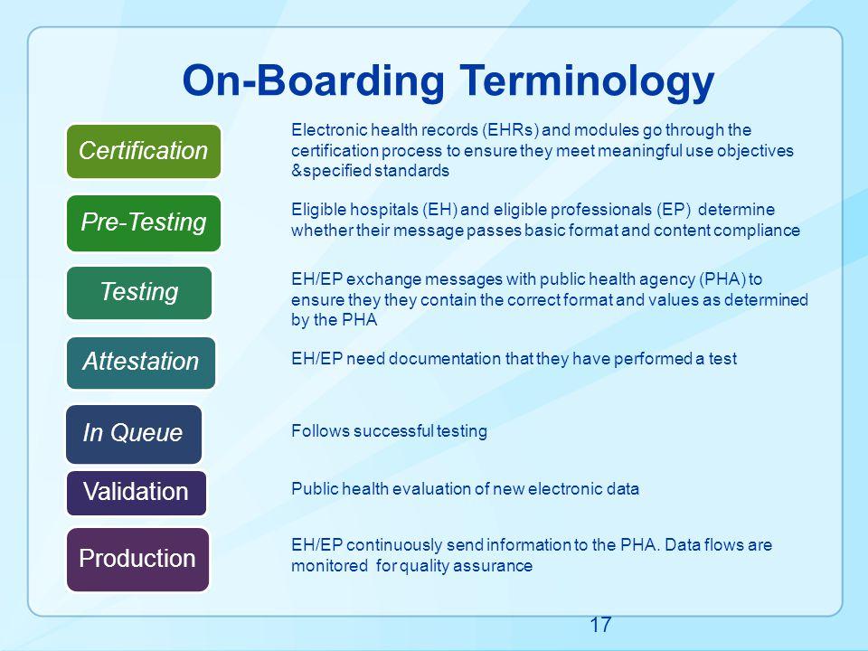 On-Boarding Terminology