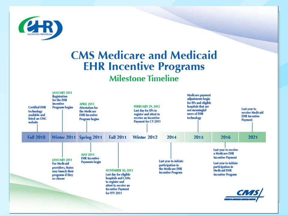 This slide includes the milestones and timelines for the CMS Medicare & Medicaid EHR Incentive Programs.