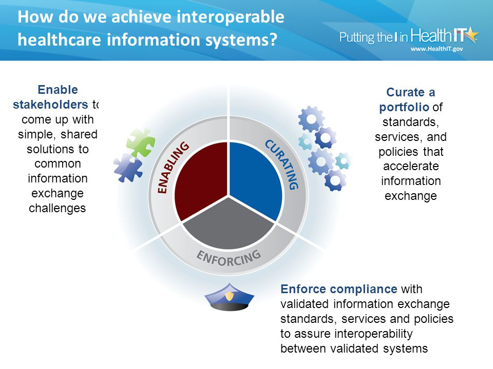 How do we achieve interoperable healthcare information systems