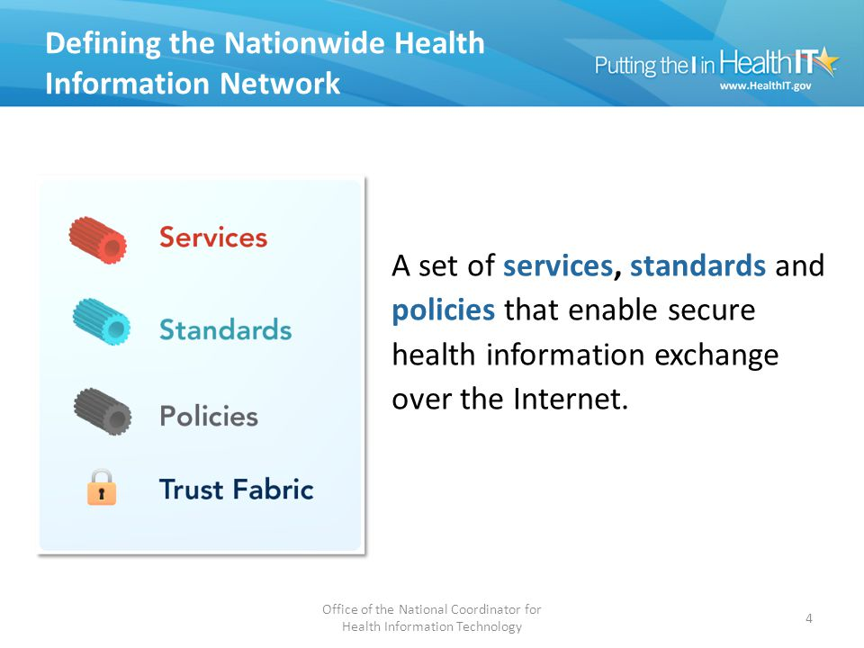 Defining the Nationwide Health Information Network