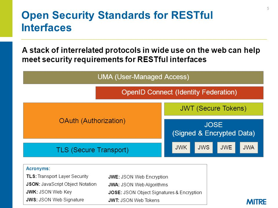 Open Security Standards for RESTful Interfaces