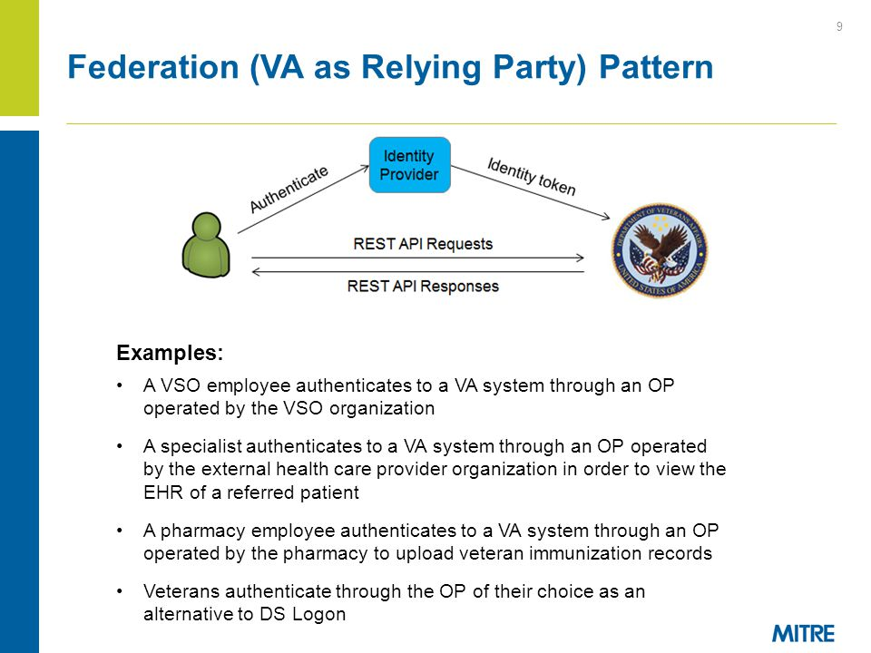 Federation (VA as Relying Party) Pattern