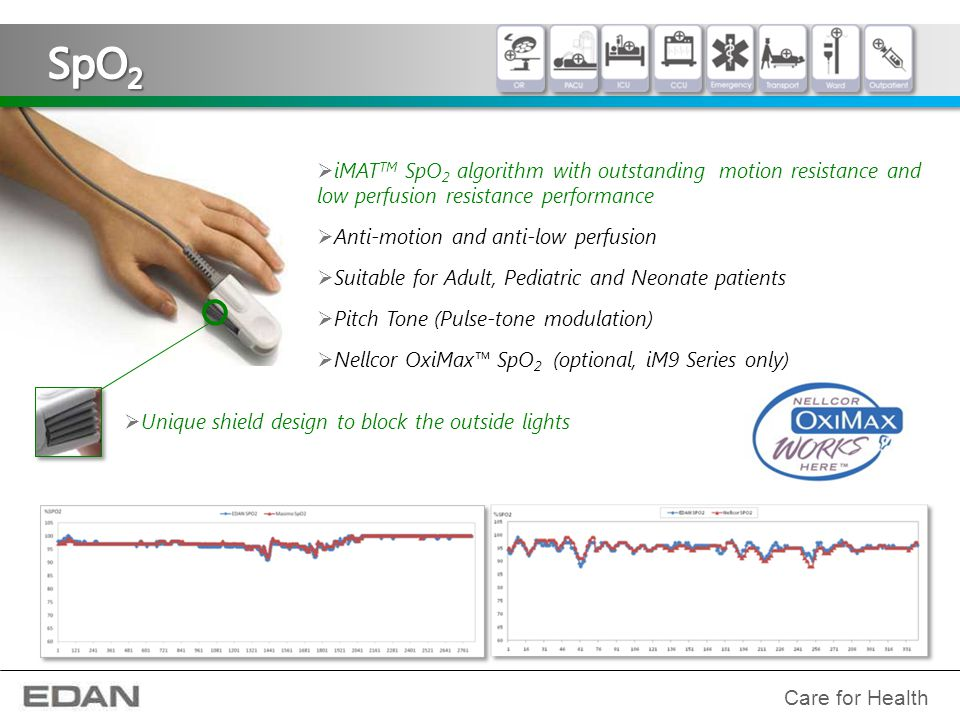 SpO2 iMATTM SpO2 algorithm with outstanding motion resistance and low perfusion resistance performance.