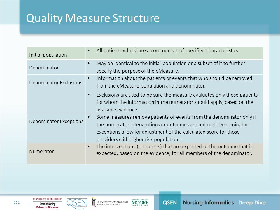 Quality Measure Structure