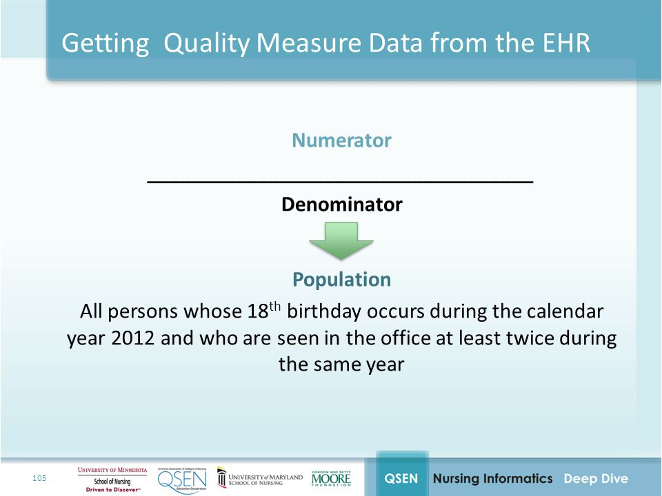 Getting Quality Measure Data from the EHR