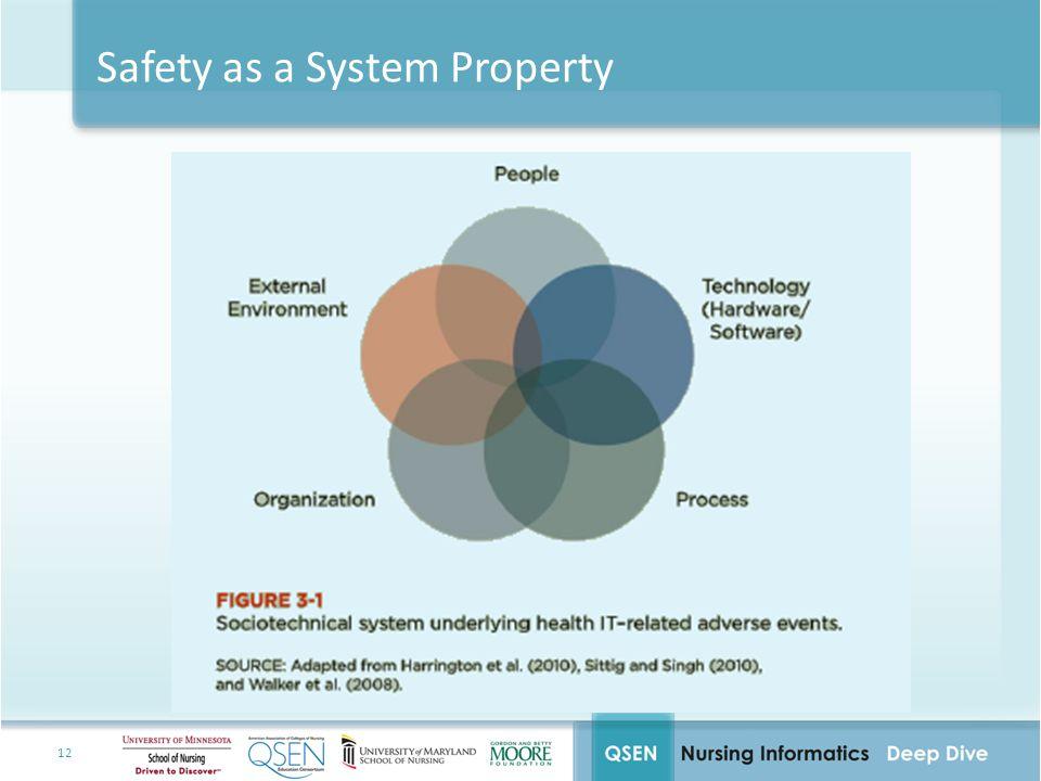 Safety as a System Property