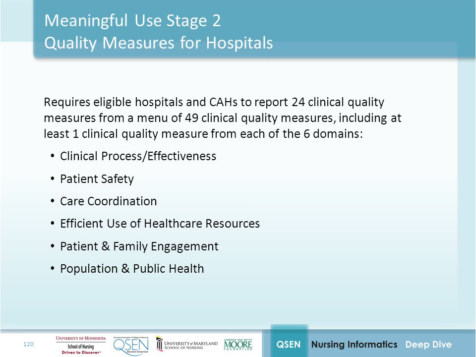 Meaningful Use Stage 2 Quality Measures for Hospitals