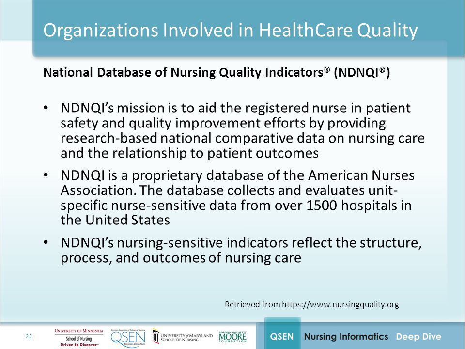 Organizations Involved in HealthCare Quality