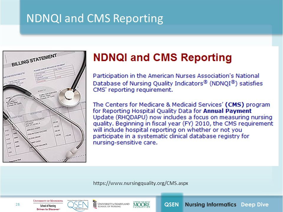 NDNQI and CMS Reporting