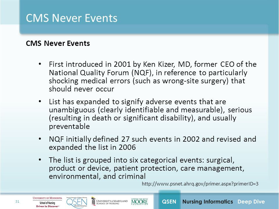 CMS Never Events CMS Never Events