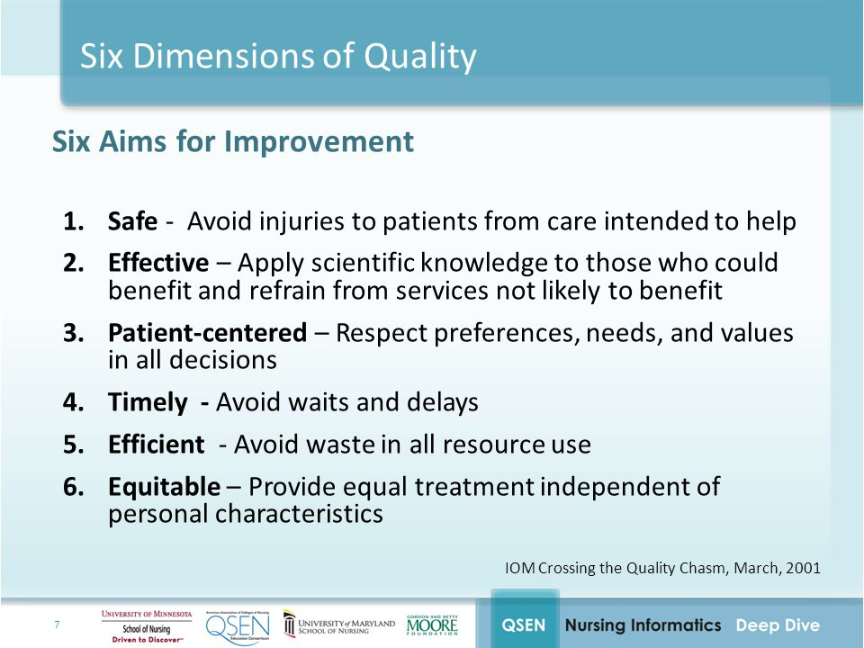 Six Dimensions of Quality