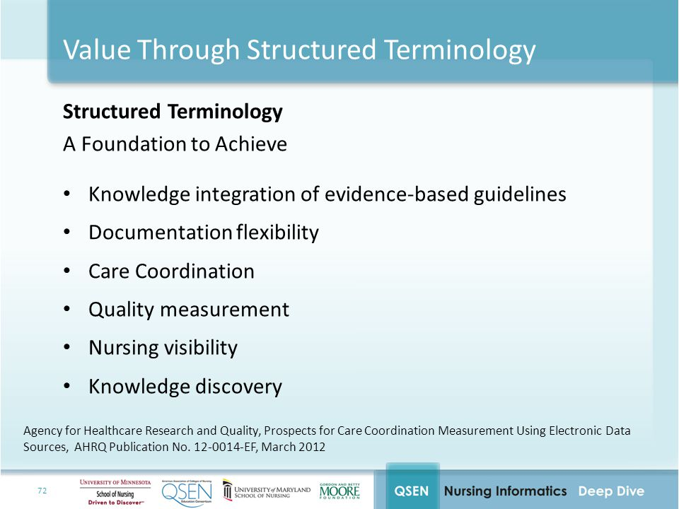 Value Through Structured Terminology