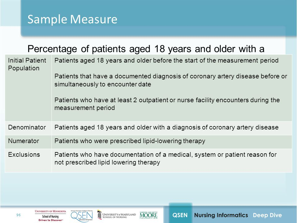 Sample Measure Percentage of patients aged 18 years and older with a diagnosis of CAD who were prescribed a lipid-lowering therapy.