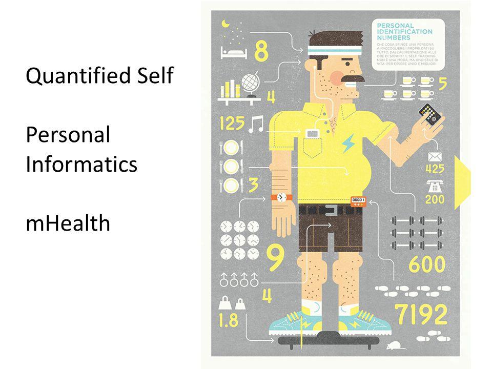 Quantified Self Personal Informatics mHealth