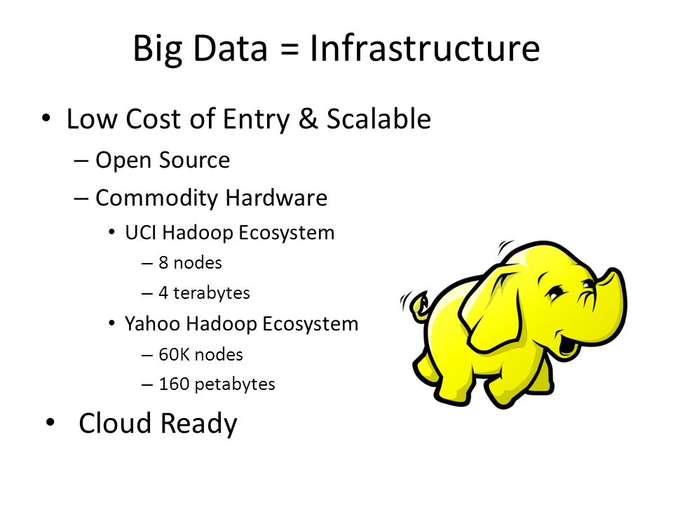 Big Data = Infrastructure
