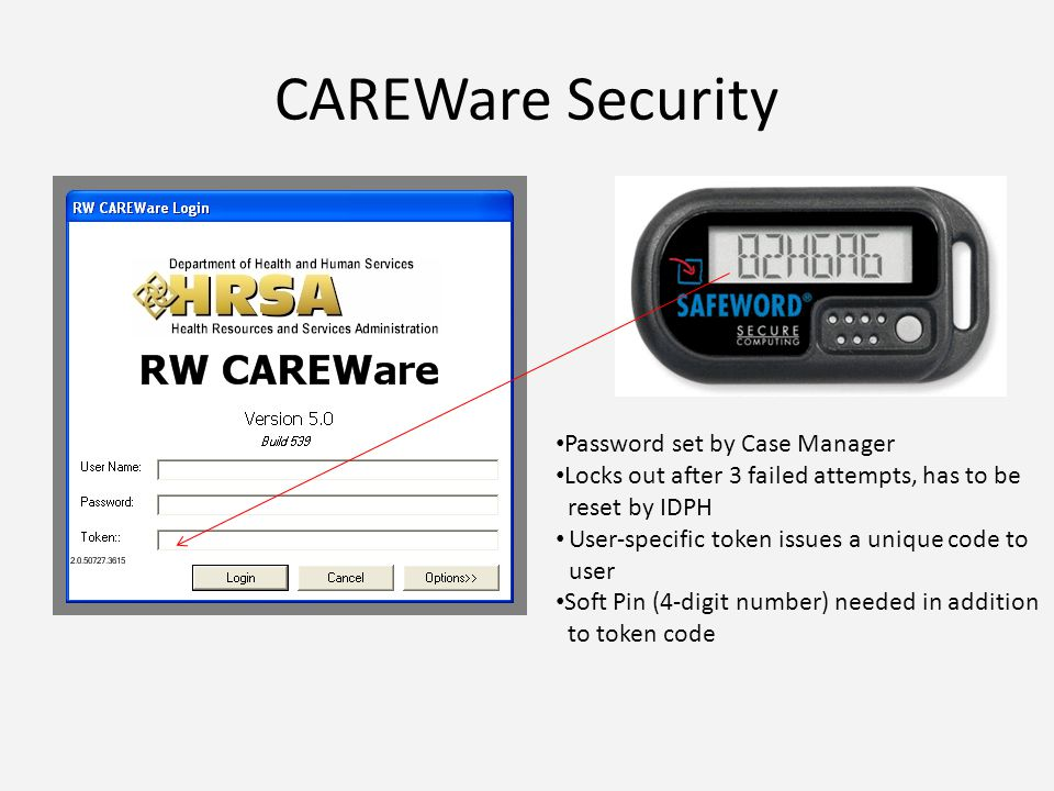 CAREWare Security Password set by Case Manager