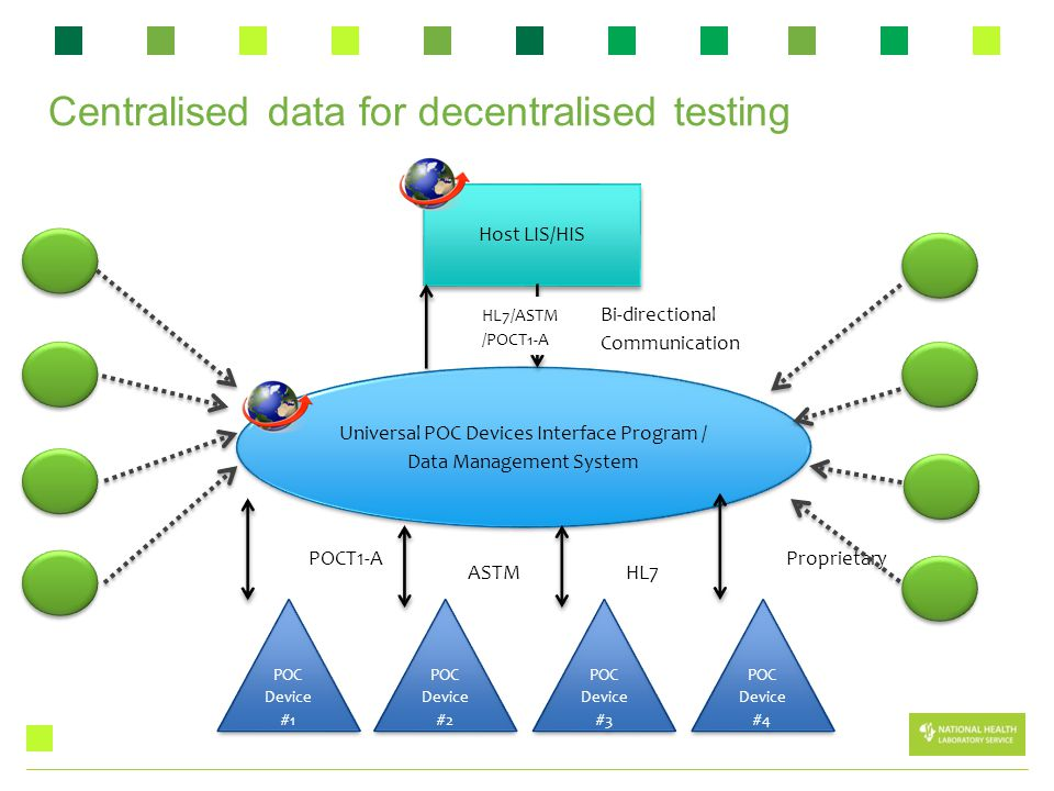 Centralised data for decentralised testing
