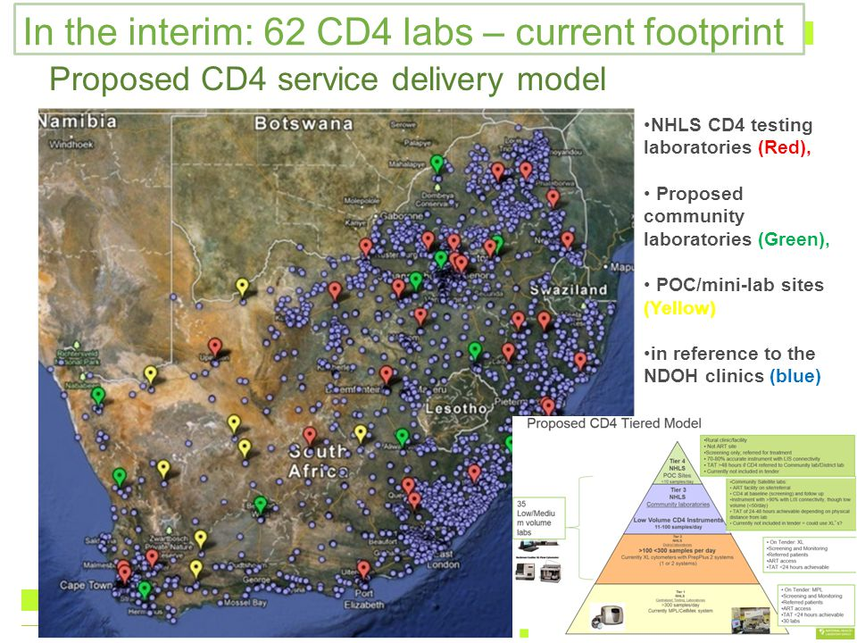 In the interim: 62 CD4 labs – current footprint