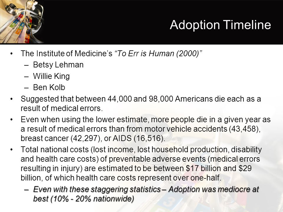 Adoption Timeline The Institute of Medicine's To Err is Human (2000)